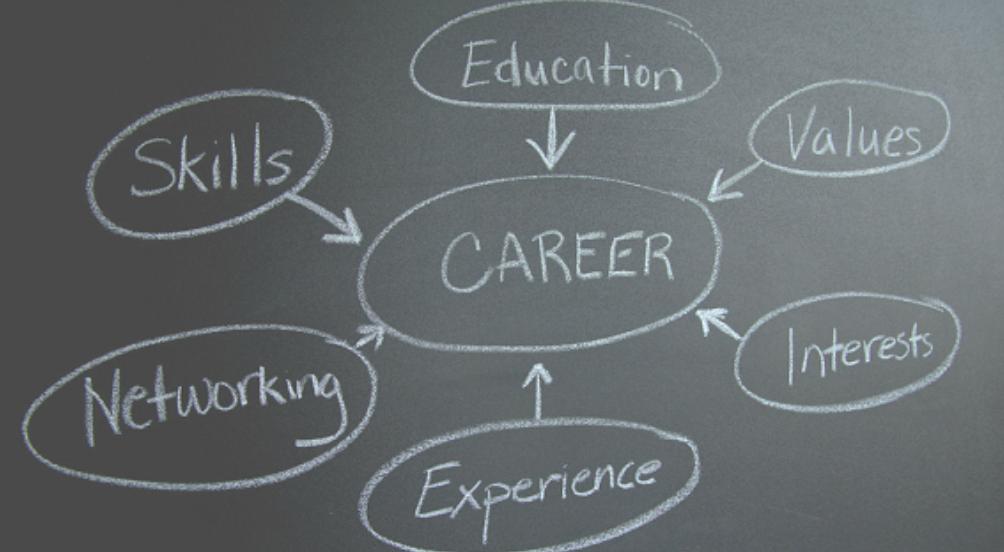 Bijles geven als carrière-kickstarter? Dit is waar onze voormalige docenten zoal zijn terechtgekomen!